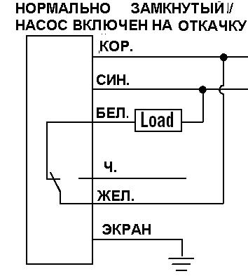 Схема подключения (кабель)